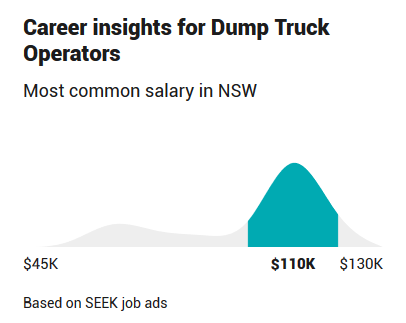 dump truck operator job salaries NSW coal mining - iMINCO