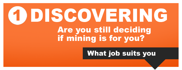 Click here to see what job suits you...